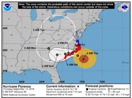 Hurricane Florence landfall projection